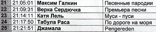 В программе концерта прописана премьера песни в исполнении Верки.