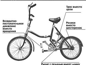 Модель необычного велосипеда приснилась одесситу во сне 12706352